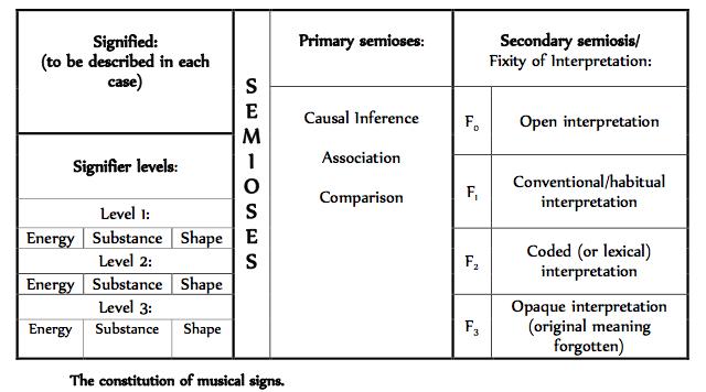 tänkande och språk vygotskij pdf